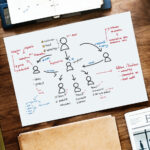 What is the Roadmap of Creating an Application?